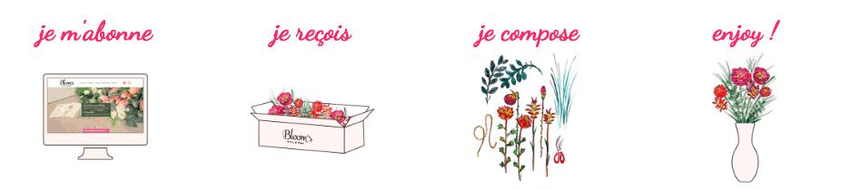 blooms fete des mere