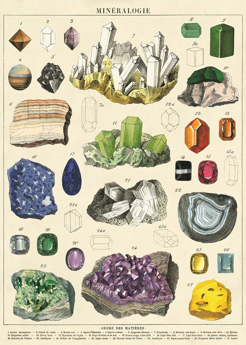 Poster Mineralogie